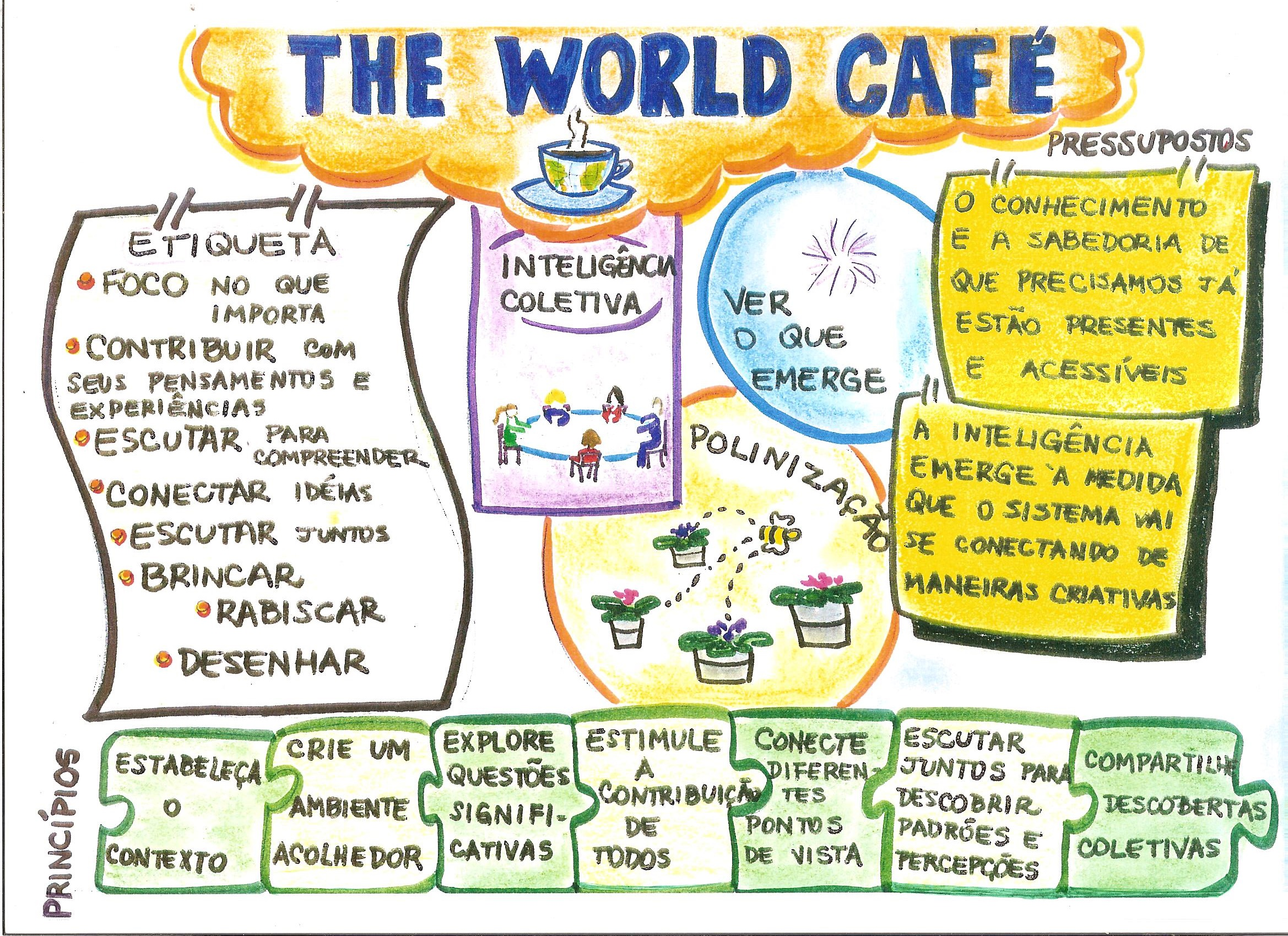 world-cafe-miniposter-1